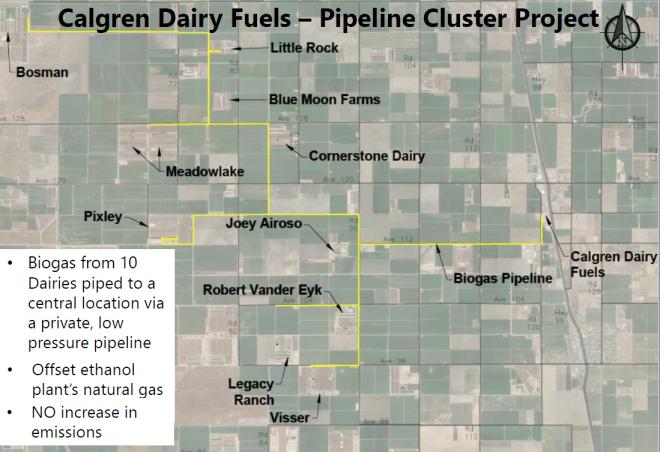 Pipeline Cluster